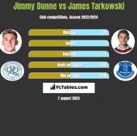 Jimmy Dunne vs James Tarkowski h2h player stats
