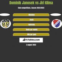 Dominik Janosek vs Jiri Klima h2h player stats