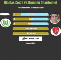 Nicolas Cozza vs Brendan Chardonnet h2h player stats