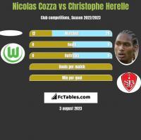 Nicolas Cozza vs Christophe Herelle h2h player stats