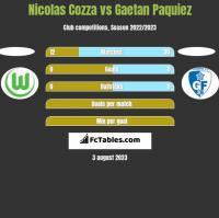 Nicolas Cozza vs Gaetan Paquiez h2h player stats
