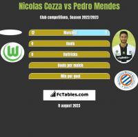 Nicolas Cozza vs Pedro Mendes h2h player stats
