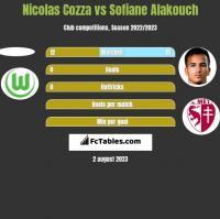 Nicolas Cozza vs Sofiane Alakouch h2h player stats