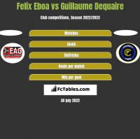 Felix Eboa vs Guillaume Dequaire h2h player stats