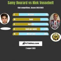 Samy Bourard vs Niek Vossebelt h2h player stats
