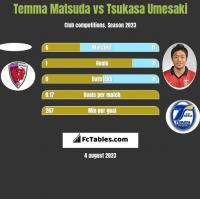 Temma Matsuda vs Tsukasa Umesaki h2h player stats