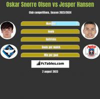 Oskar Snorre Olsen vs Jesper Hansen h2h player stats