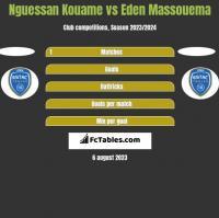 Nguessan Kouame vs Eden Massouema h2h player stats