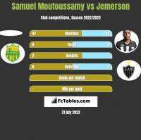 Samuel Moutoussamy vs Jemerson h2h player stats