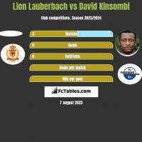 Lion Lauberbach vs David Kinsombi h2h player stats