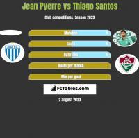 Jean Pyerre vs Thiago Santos h2h player stats