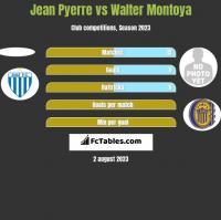 Jean Pyerre vs Walter Montoya h2h player stats