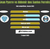Jean Pyerre vs Aldemir dos Santos Ferreira h2h player stats
