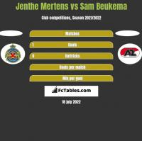 Jenthe Mertens vs Sam Beukema h2h player stats