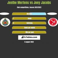 Jenthe Mertens vs Joey Jacobs h2h player stats