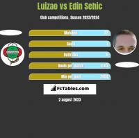 Luizao vs Edin Sehic h2h player stats