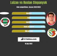 Luizao vs Ruslan Stepanyuk h2h player stats