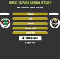 Luizao vs Pape Alioune N'Diaye h2h player stats