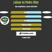 Luizao vs Pedro Vitor h2h player stats