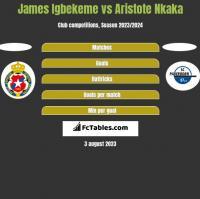 James Igbekeme vs Aristote Nkaka h2h player stats