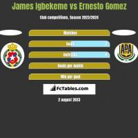 James Igbekeme vs Ernesto Gomez h2h player stats