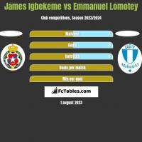 James Igbekeme vs Emmanuel Lomotey h2h player stats