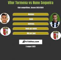 Vitor Tormena vs Nuno Sequeira h2h player stats