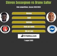 Steven Sessegnon vs Bruno Saltor h2h player stats