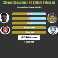 Steven Sessegnon vs Callum Paterson h2h player stats