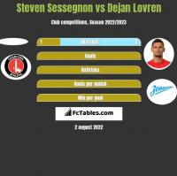 Steven Sessegnon vs Dejan Lovren h2h player stats