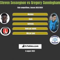 Steven Sessegnon vs Gregory Cunningham h2h player stats