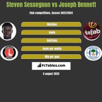 Steven Sessegnon vs Joseph Bennett h2h player stats