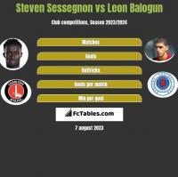 Steven Sessegnon vs Leon Balogun h2h player stats