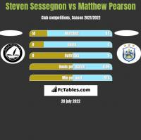 Steven Sessegnon vs Matthew Pearson h2h player stats