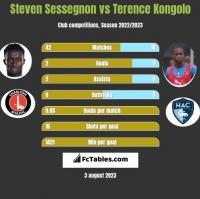 Steven Sessegnon vs Terence Kongolo h2h player stats
