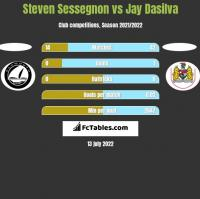 Steven Sessegnon vs Jay Dasilva h2h player stats