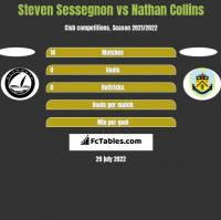 Steven Sessegnon vs Nathan Collins h2h player stats