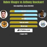 Ruben Vinagre vs Anthony Knockaert h2h player stats