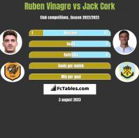 Ruben Vinagre vs Jack Cork h2h player stats