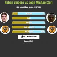Ruben Vinagre vs Jean Michael Seri h2h player stats