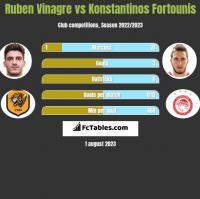 Ruben Vinagre vs Konstantinos Fortounis h2h player stats
