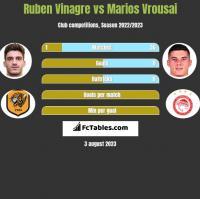 Ruben Vinagre vs Marios Vrousai h2h player stats