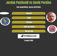 Jordan Ponticelli vs David Perkins h2h player stats