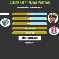 Ashley Baker vs Ben Pearson h2h player stats