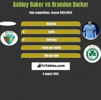 Ashley Baker vs Brandon Barker h2h player stats