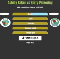 Ashley Baker vs Harry Pickering h2h player stats