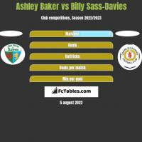 Ashley Baker vs Billy Sass-Davies h2h player stats