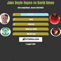 Jake Doyle-Hayes vs David Amoo h2h player stats