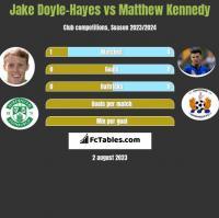 Jake Doyle-Hayes vs Matthew Kennedy h2h player stats