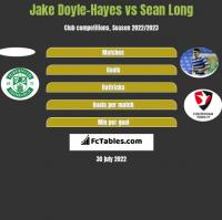 Jake Doyle-Hayes vs Sean Long h2h player stats